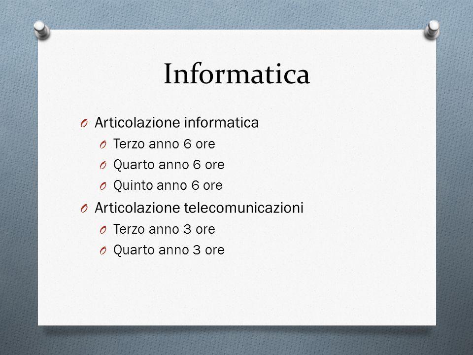 Informatica Articolazione informatica Articolazione telecomunicazioni