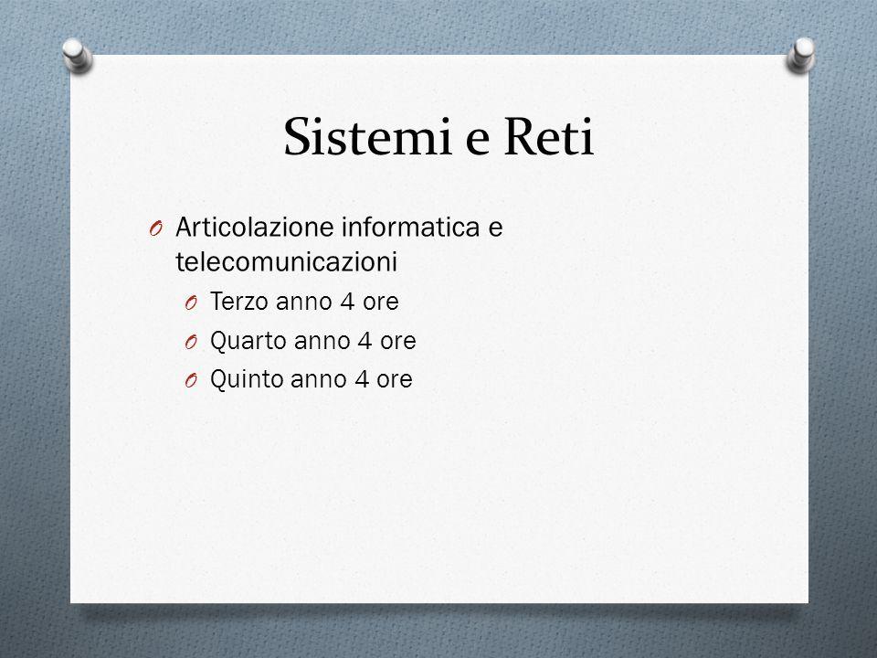 Sistemi e Reti Articolazione informatica e telecomunicazioni