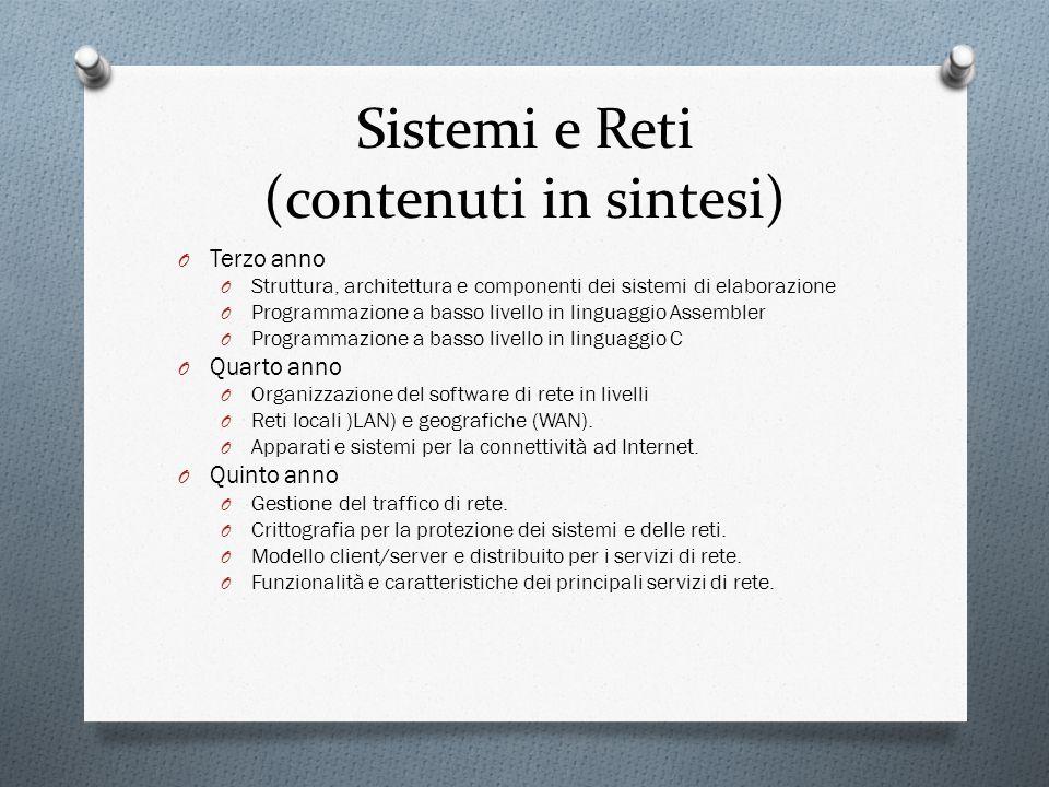 Sistemi e Reti (contenuti in sintesi)
