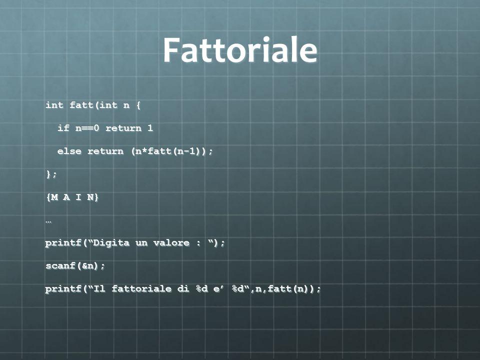 Fattoriale