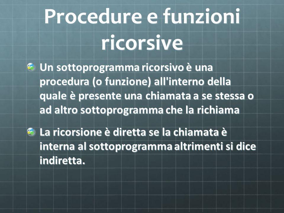 Procedure e funzioni ricorsive