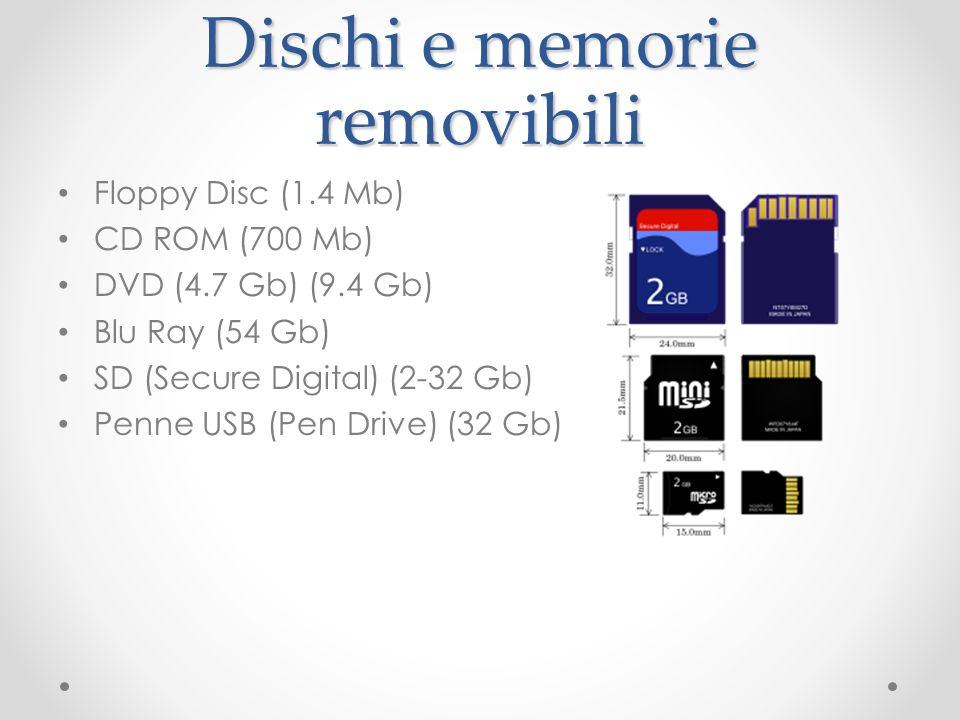 Dischi e memorie removibili