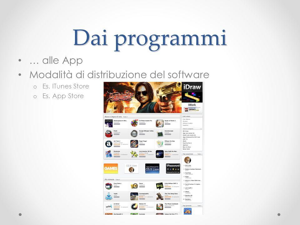 Dai programmi … alle App Modalità di distribuzione del software