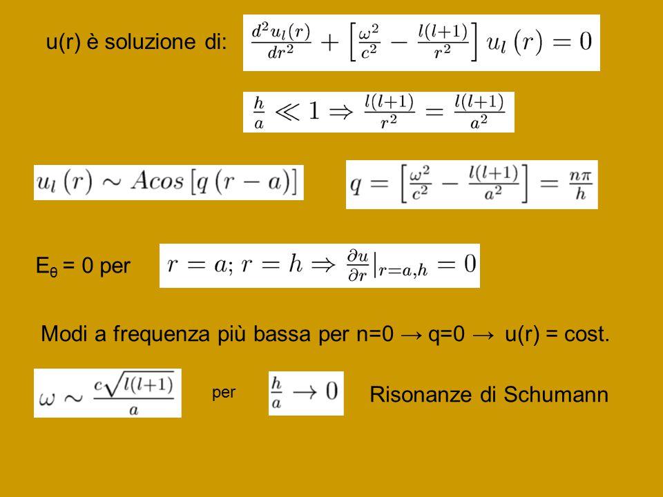 Modi a frequenza più bassa per n=0 → q=0 → u(r) = cost.