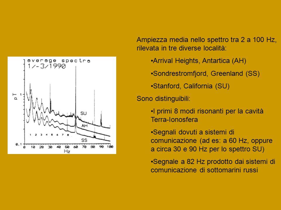 Ampiezza media nello spettro tra 2 a 100 Hz, rilevata in tre diverse località: