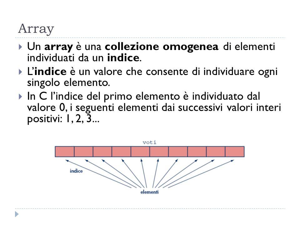 ArrayUn array è una collezione omogenea di elementi individuati da un indice.