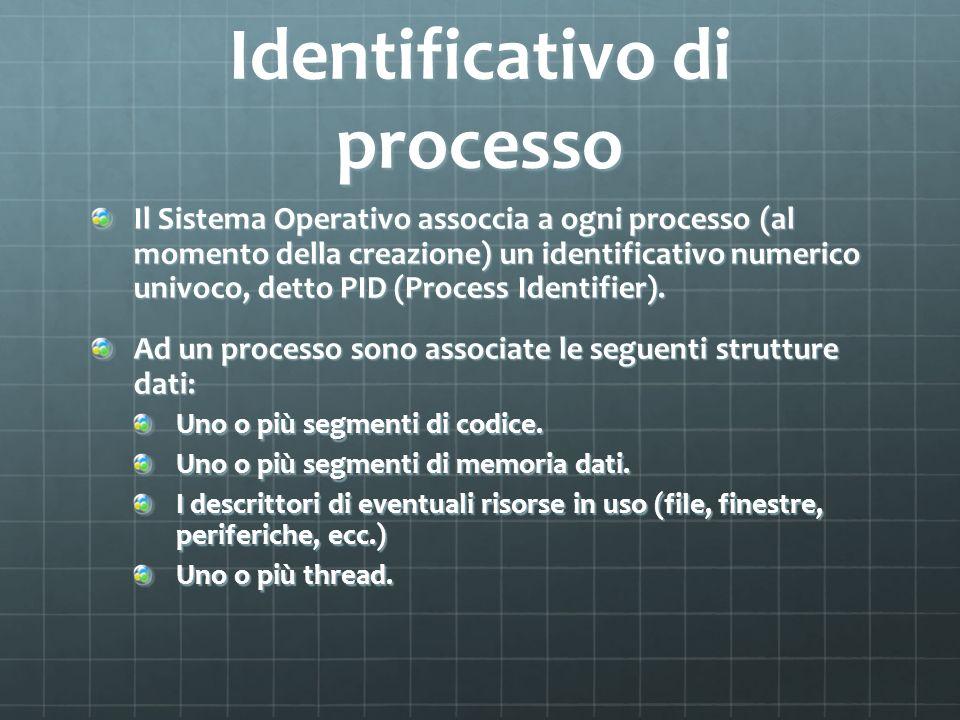 Identificativo di processo