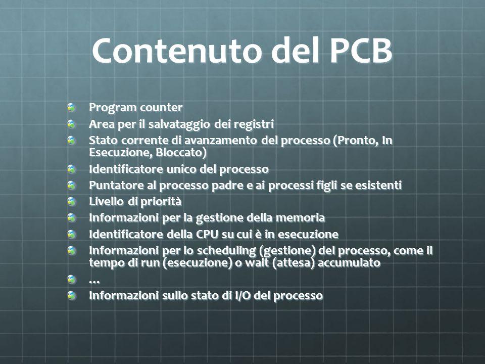 Contenuto del PCB Program counter Area per il salvataggio dei registri