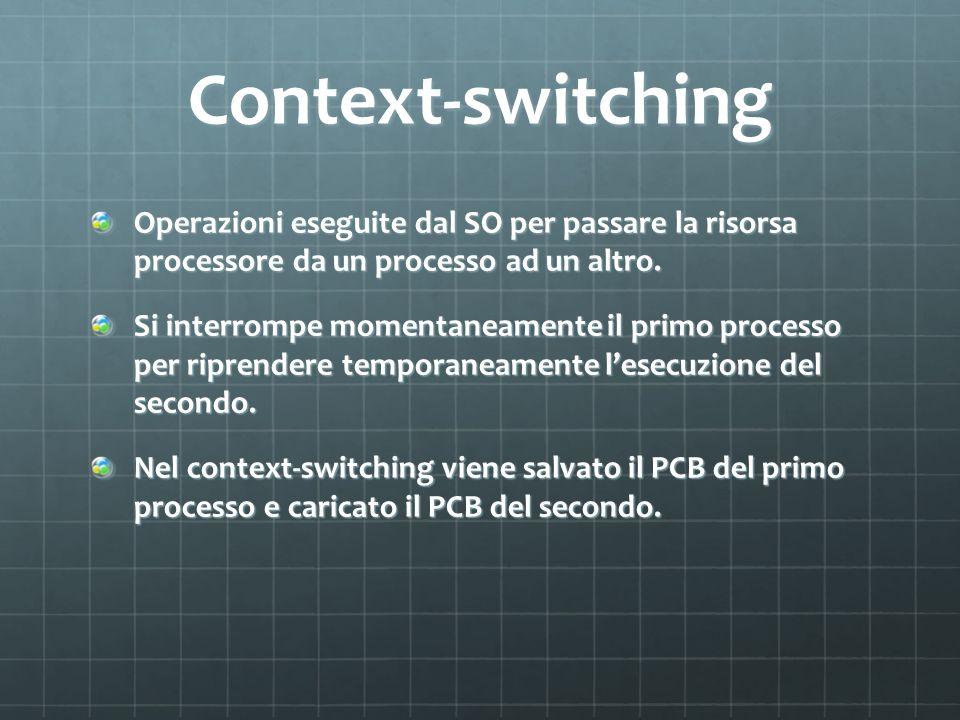 Context-switching Operazioni eseguite dal SO per passare la risorsa processore da un processo ad un altro.
