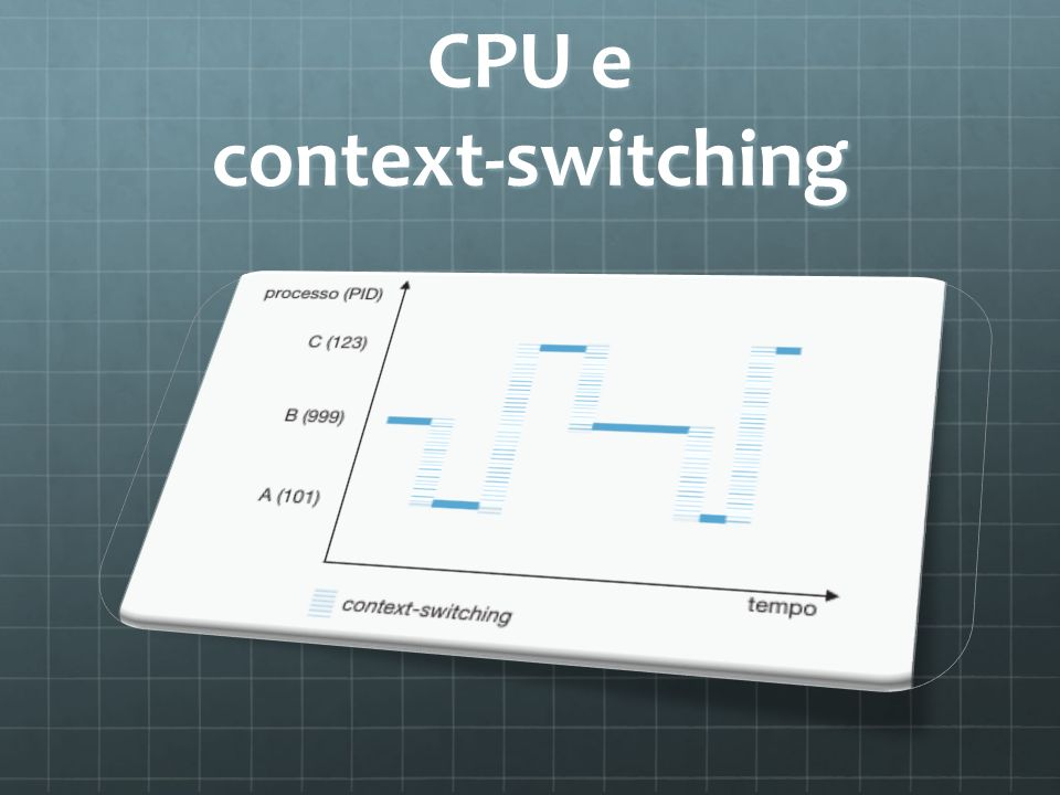 CPU e context-switching