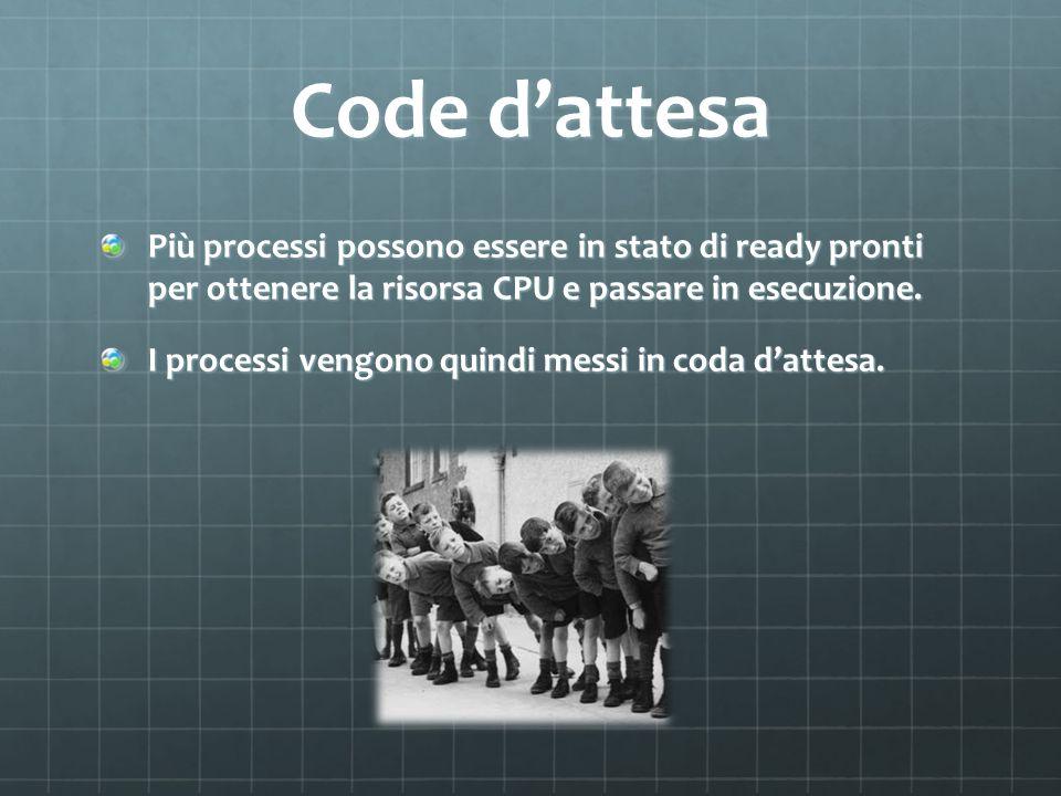 Code d'attesa Più processi possono essere in stato di ready pronti per ottenere la risorsa CPU e passare in esecuzione.