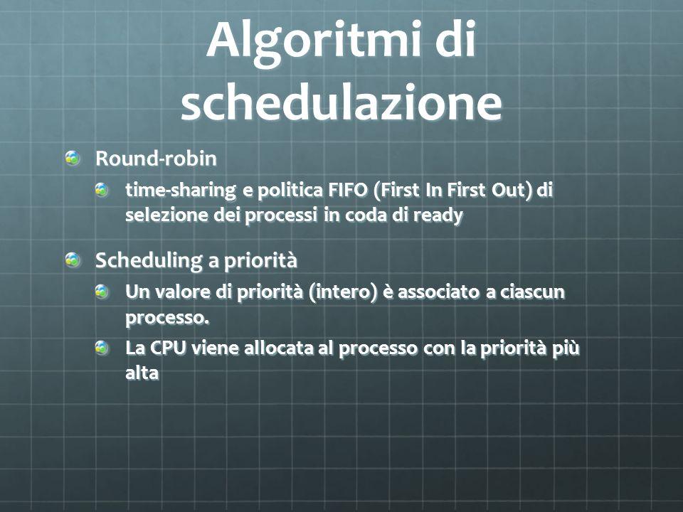 Algoritmi di schedulazione
