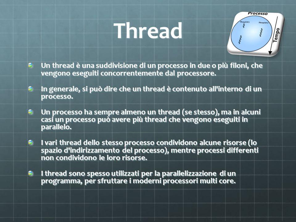 Thread Un thread è una suddivisione di un processo in due o più filoni, che vengono eseguiti concorrentemente dal processore.