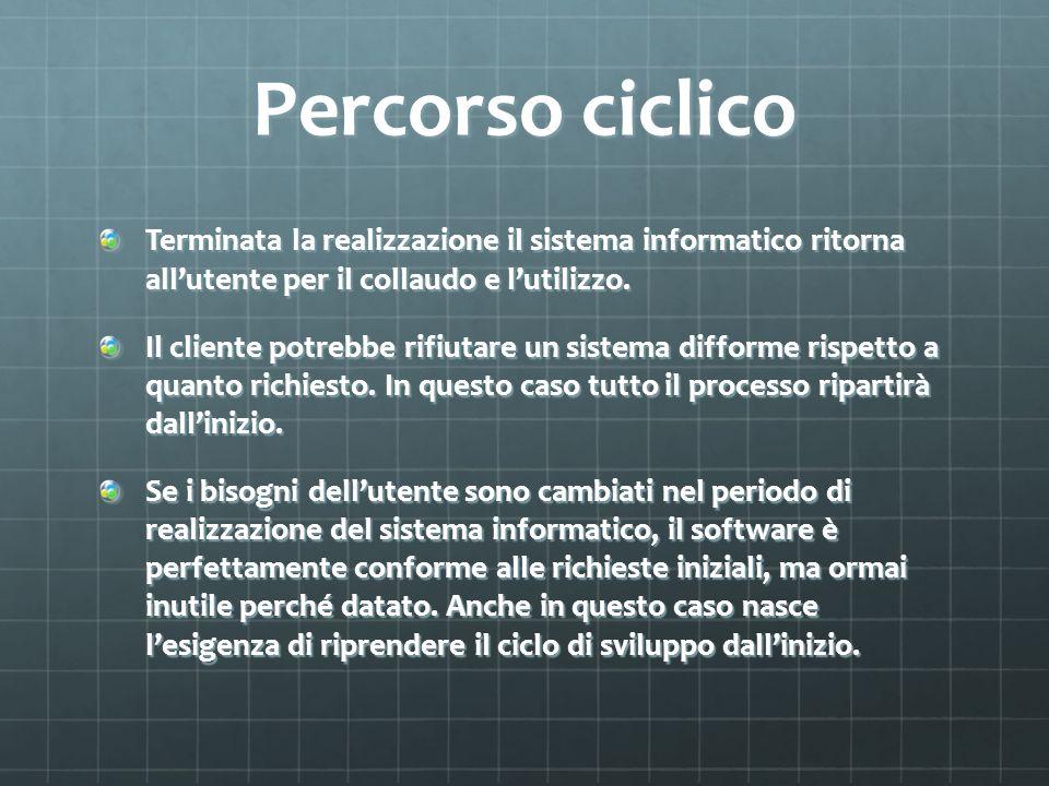 Percorso ciclicoTerminata la realizzazione il sistema informatico ritorna all'utente per il collaudo e l'utilizzo.