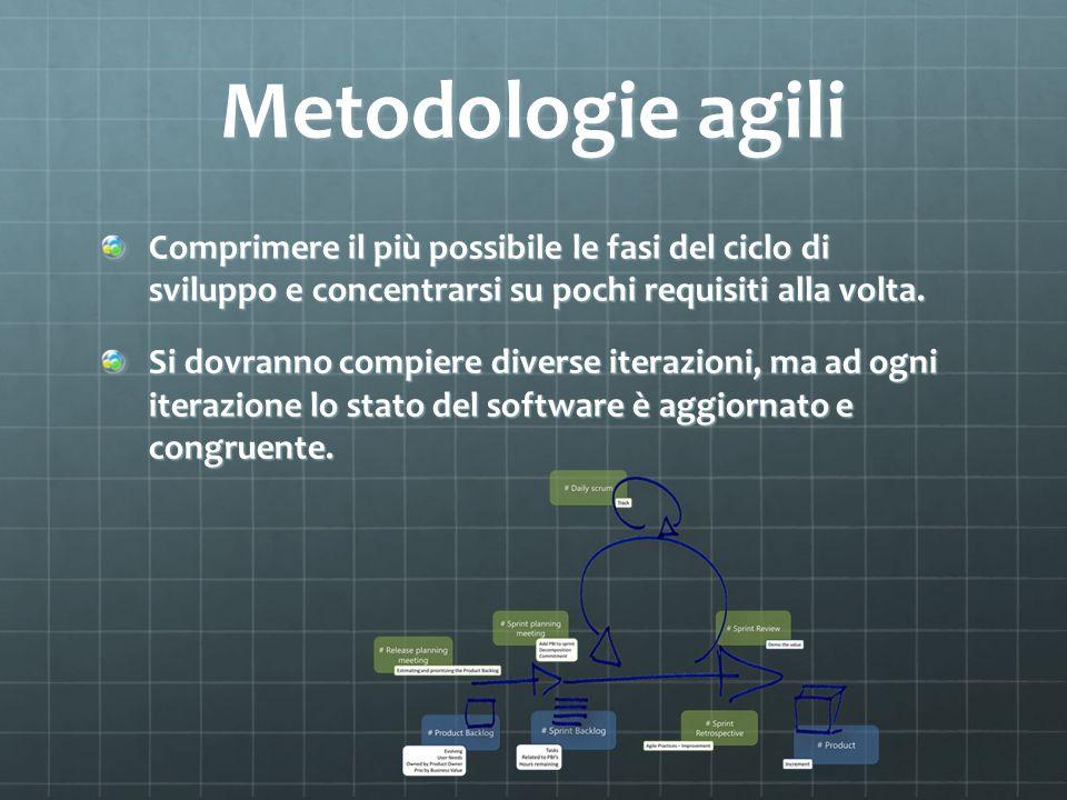 Metodologie agili Comprimere il più possibile le fasi del ciclo di sviluppo e concentrarsi su pochi requisiti alla volta.