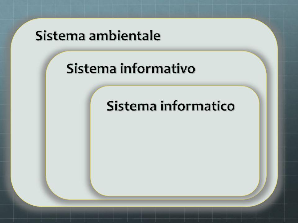 Sistema ambientale Sistema informativo Sistema informatico