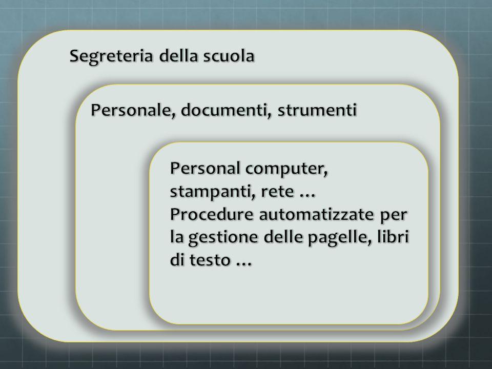 Segreteria della scuola Personale, documenti, strumenti