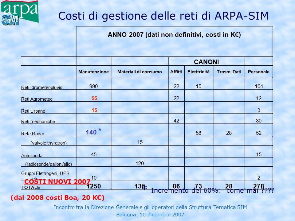 Costi di gestione delle reti di ARPA-SIM