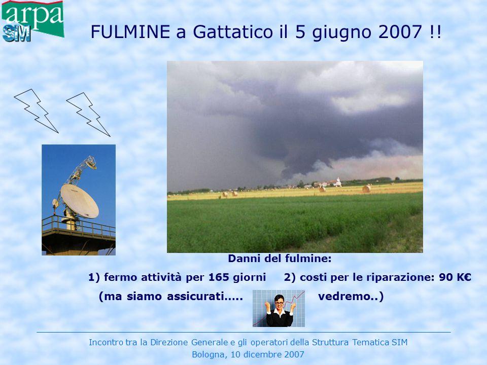 FULMINE a Gattatico il 5 giugno 2007 !!