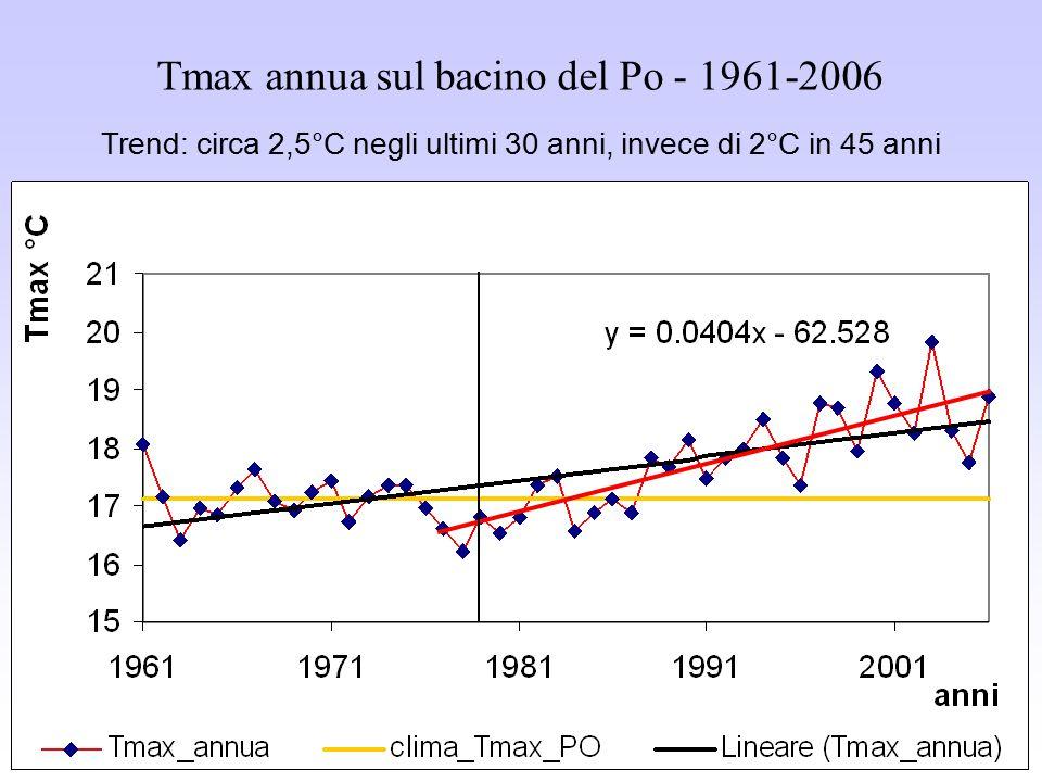 Tmax annua sul bacino del Po - 1961-2006