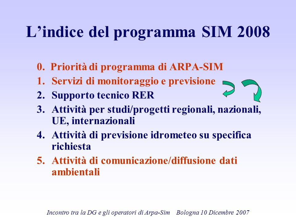 L'indice del programma SIM 2008