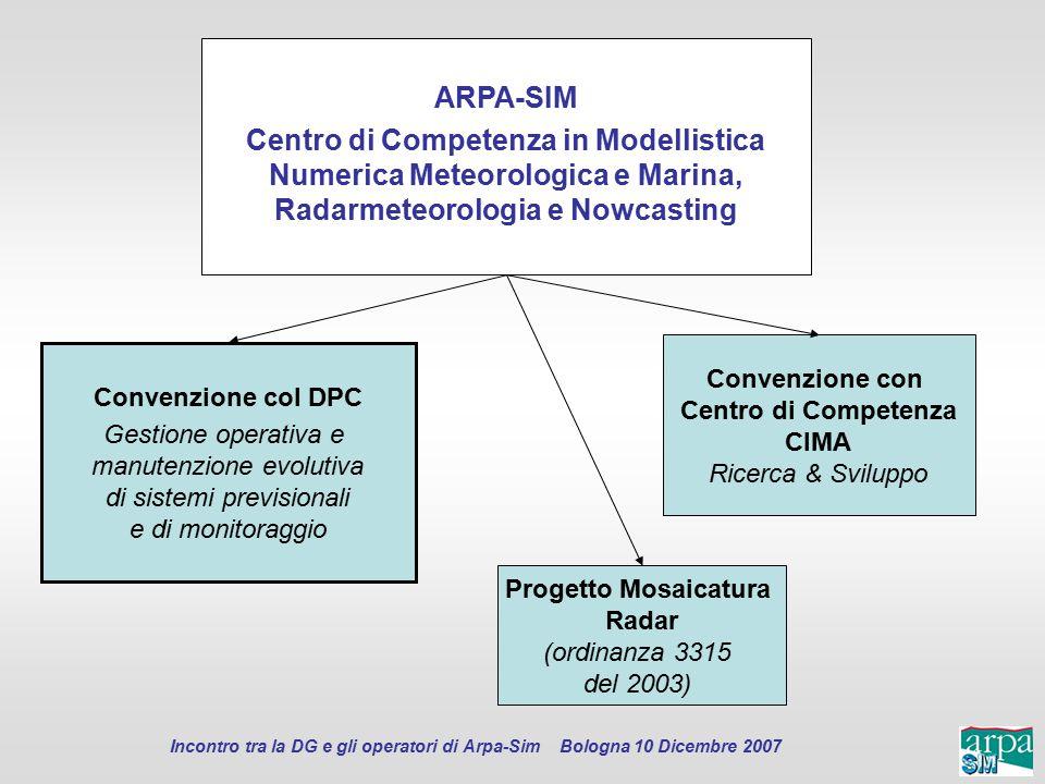 ARPA-SIM Centro di Competenza in Modellistica Numerica Meteorologica e Marina, Radarmeteorologia e Nowcasting.