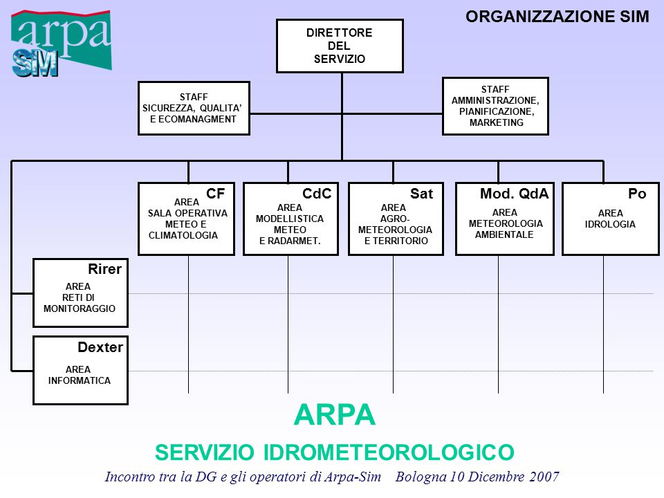 SERVIZIO IDROMETEOROLOGICO