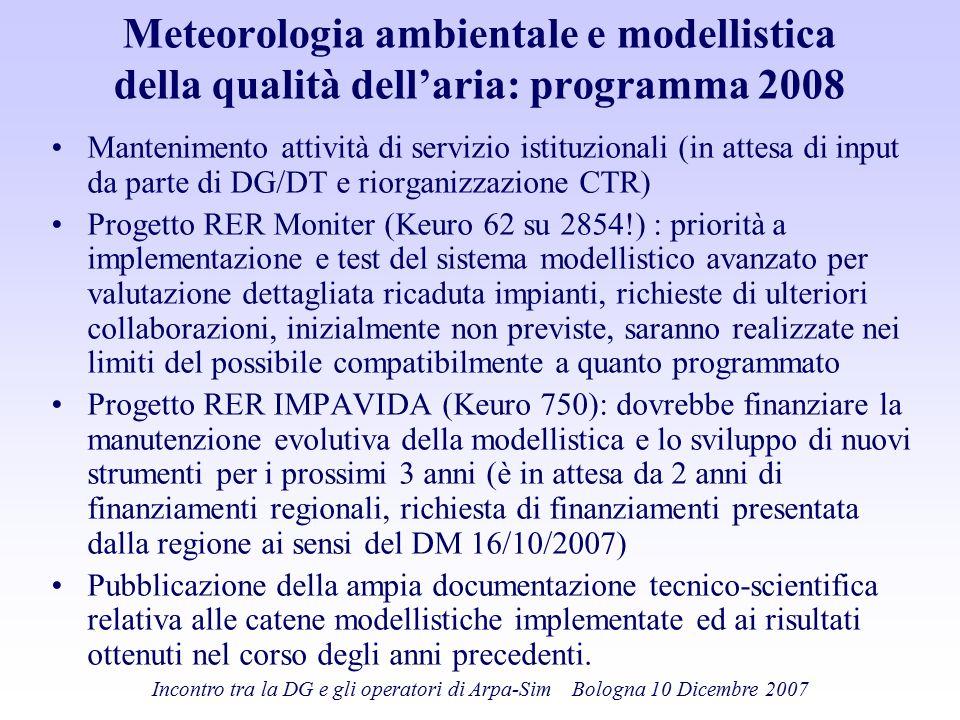 Meteorologia ambientale e modellistica della qualità dell'aria: programma 2008