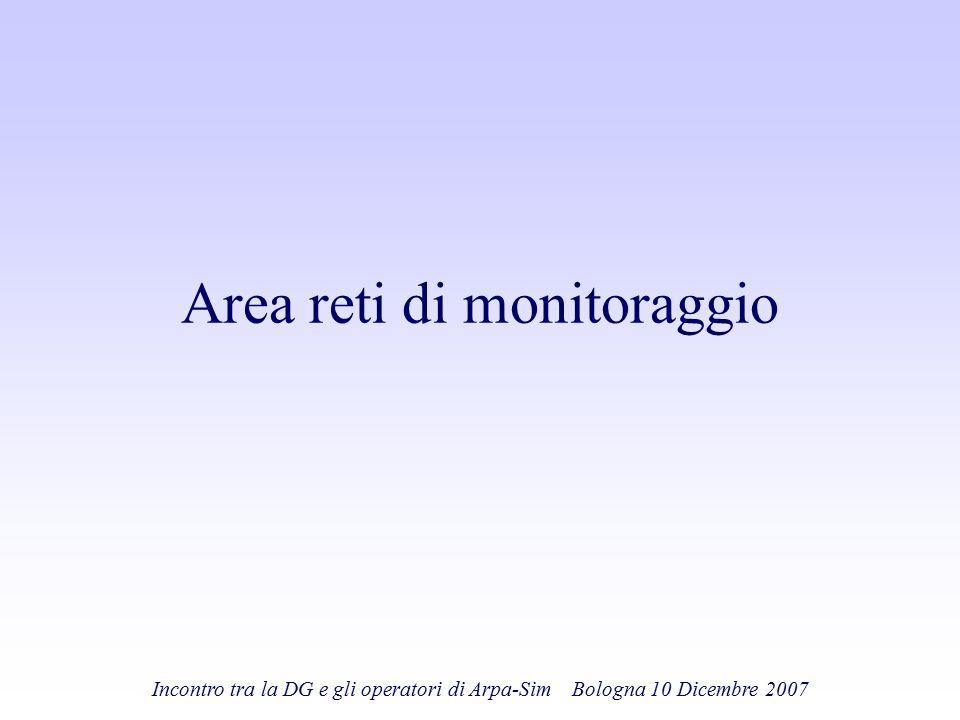 Area reti di monitoraggio