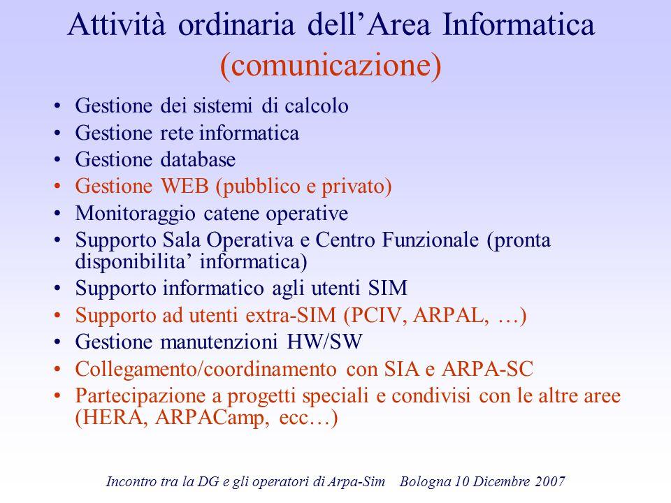 Attività ordinaria dell'Area Informatica (comunicazione)
