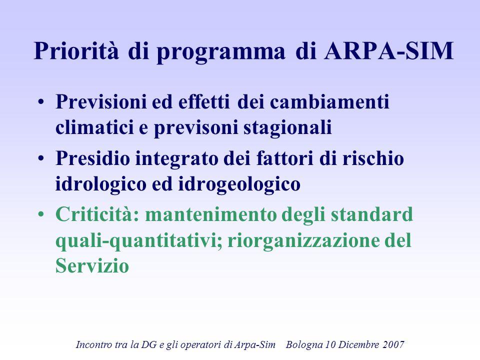 Priorità di programma di ARPA-SIM