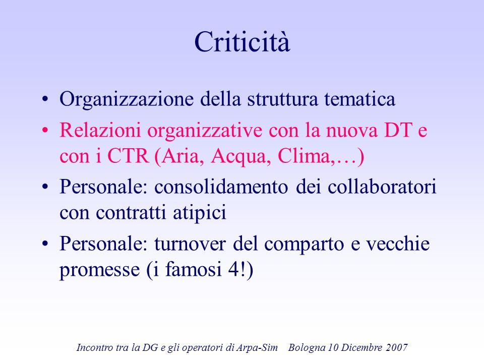Criticità Organizzazione della struttura tematica