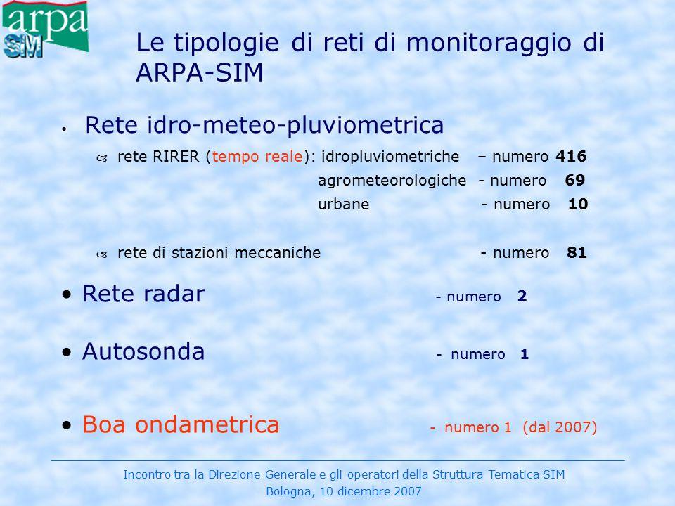 Le tipologie di reti di monitoraggio di ARPA-SIM