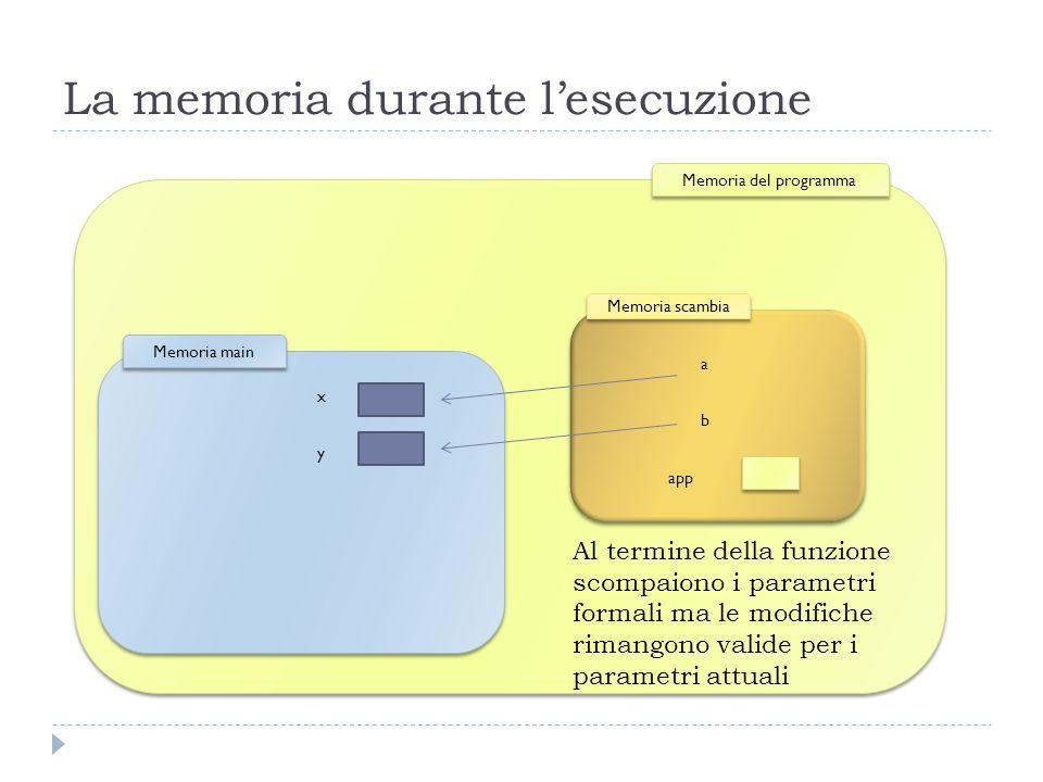 La memoria durante l'esecuzione