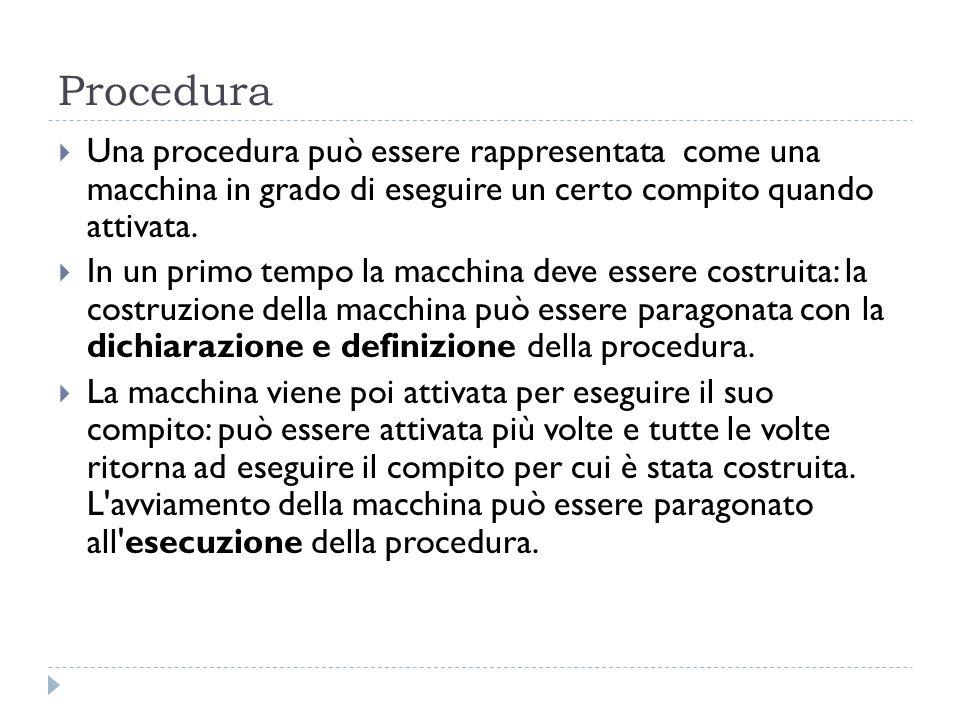 Procedura Una procedura può essere rappresentata come una macchina in grado di eseguire un certo compito quando attivata.