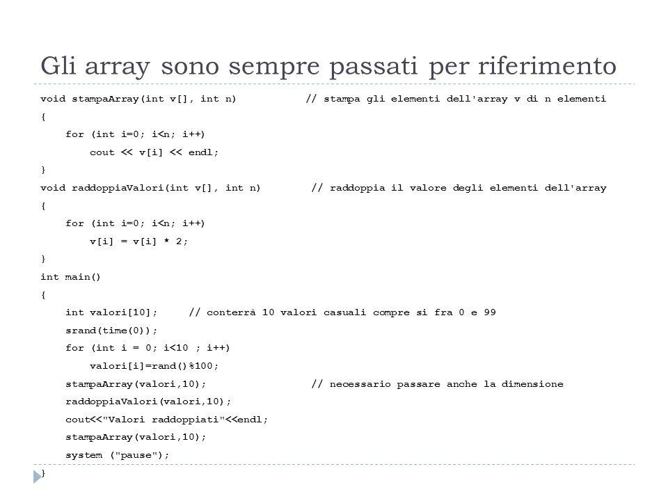Gli array sono sempre passati per riferimento