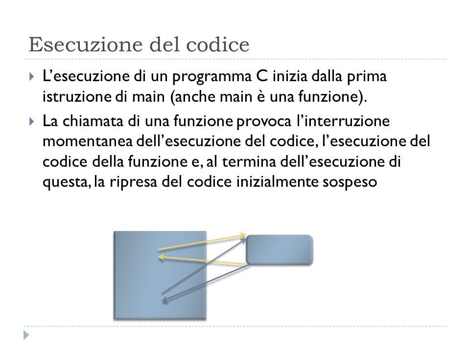 Esecuzione del codice L'esecuzione di un programma C inizia dalla prima istruzione di main (anche main è una funzione).