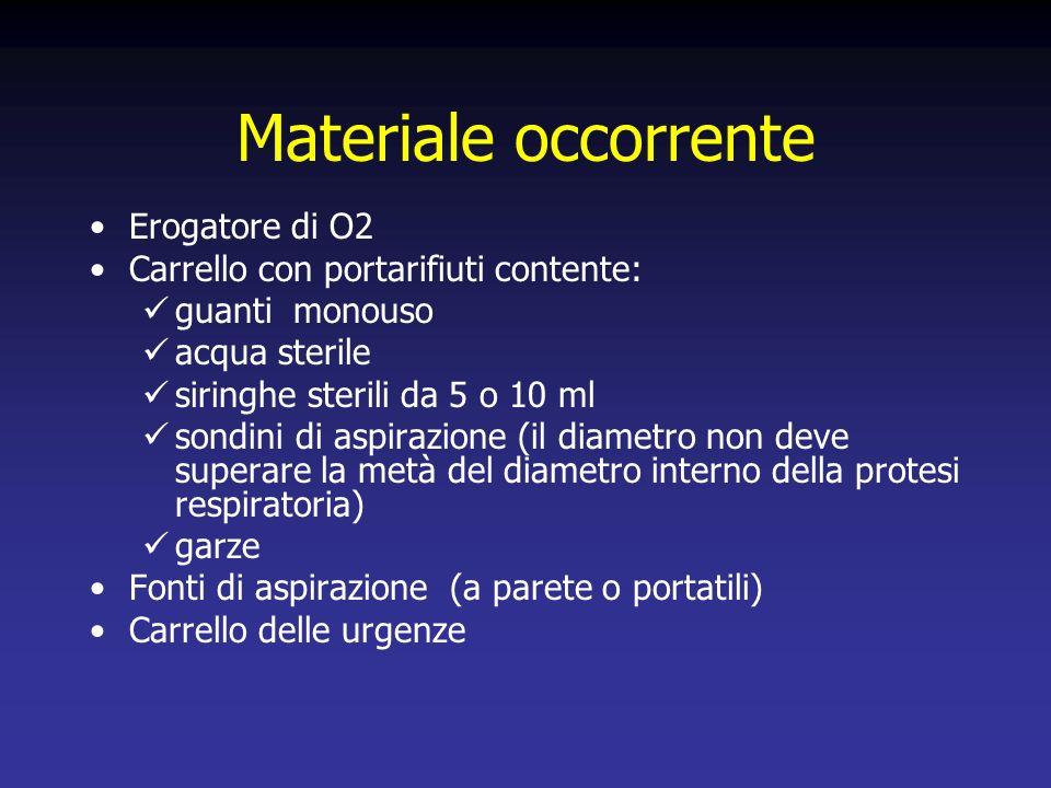 Materiale occorrente Erogatore di O2