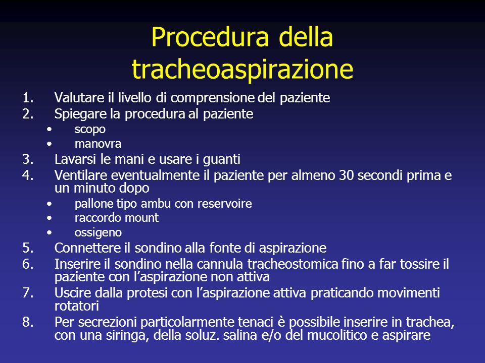 Procedura della tracheoaspirazione