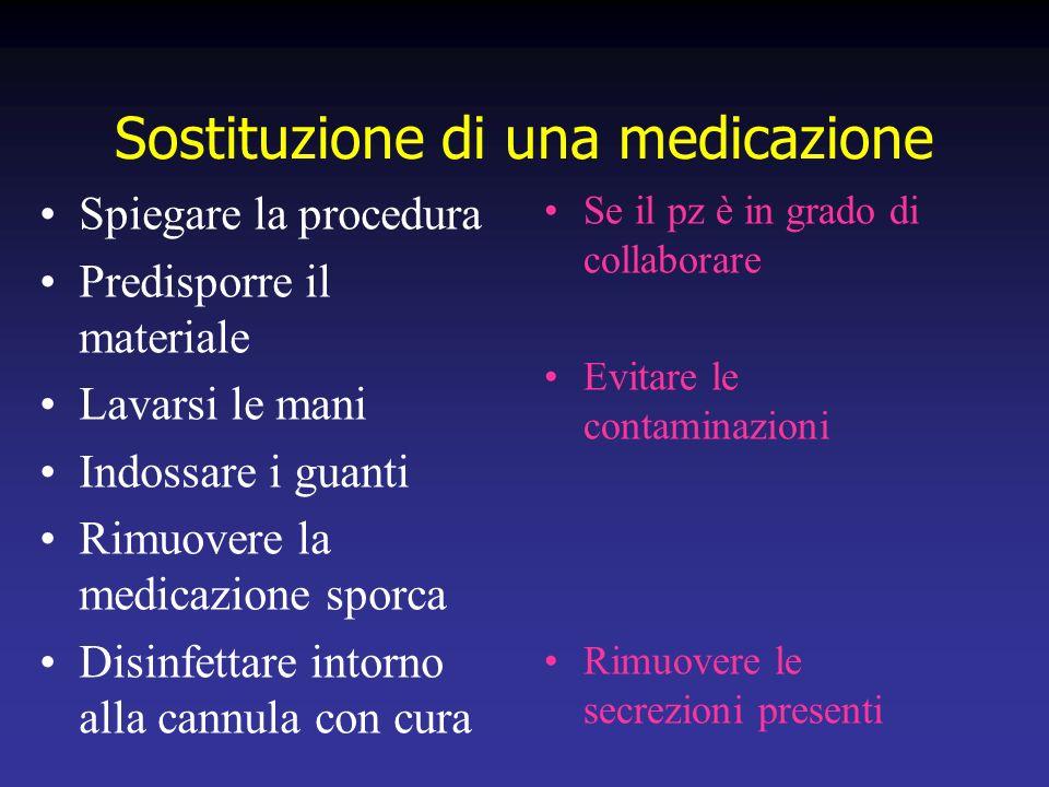 Sostituzione di una medicazione