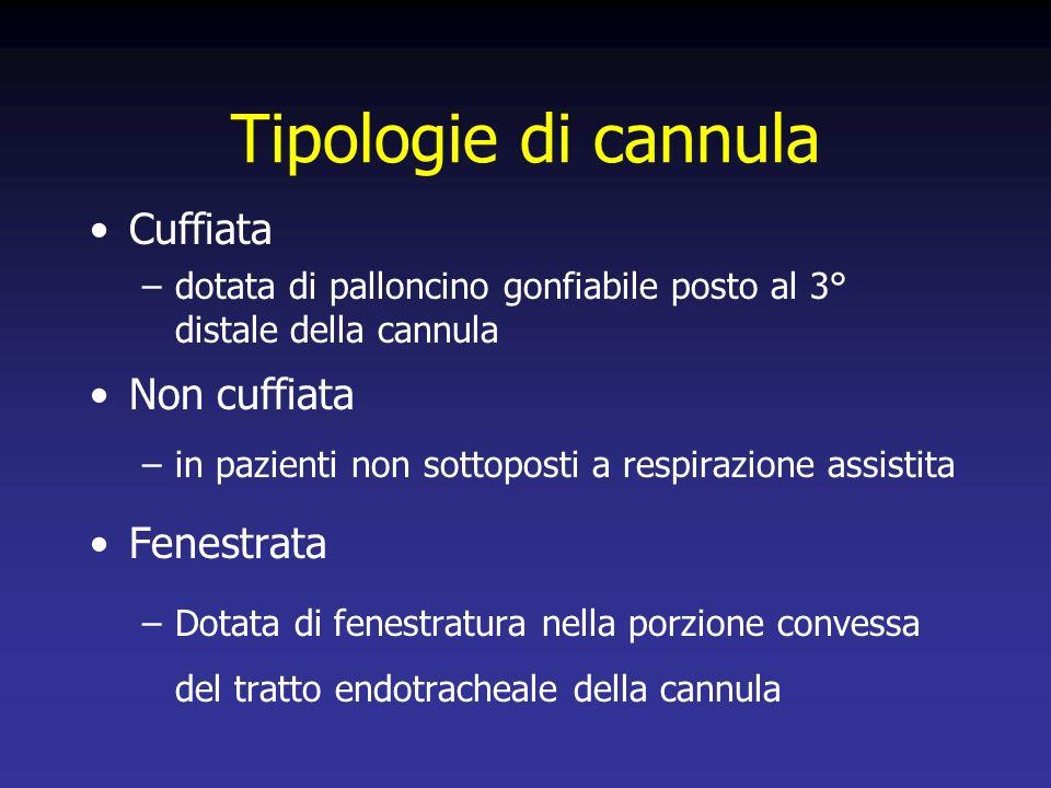 Tipologie di cannula Cuffiata Non cuffiata Fenestrata