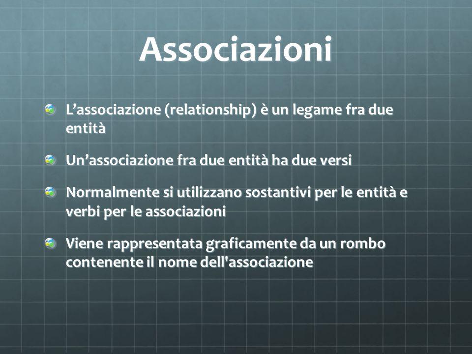 Associazioni L'associazione (relationship) è un legame fra due entità