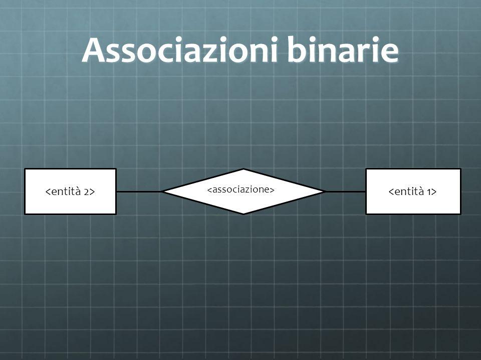 Associazioni binarie <entità 2> <entità 1>