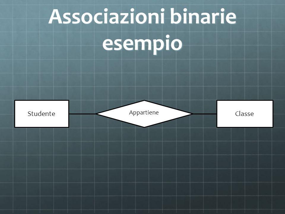 Associazioni binarie esempio