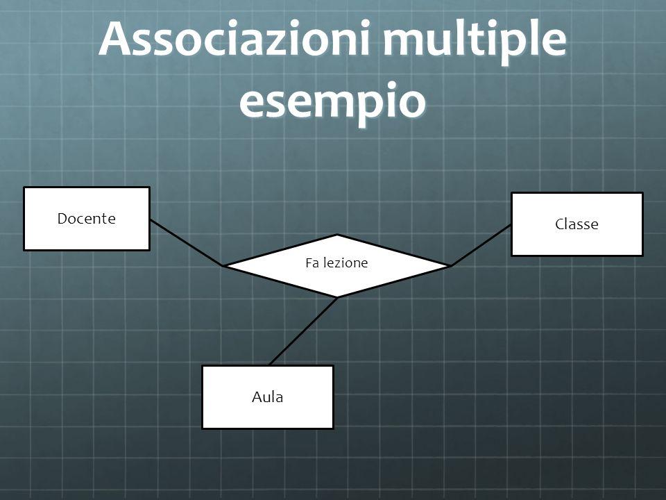 Associazioni multiple esempio