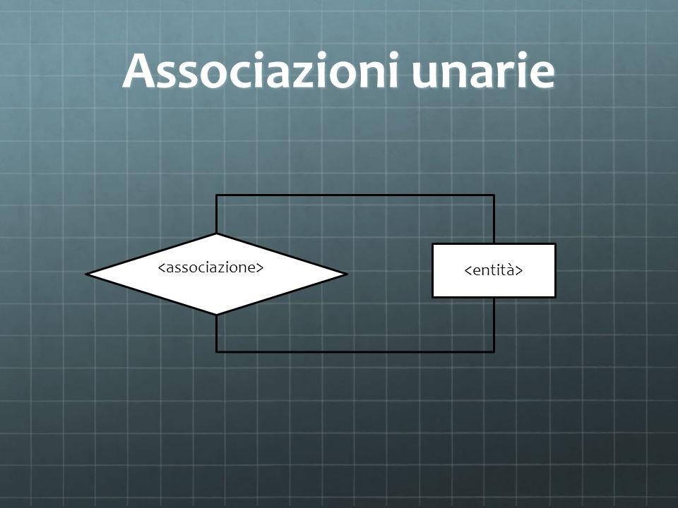 Associazioni unarie <associazione> <entità>