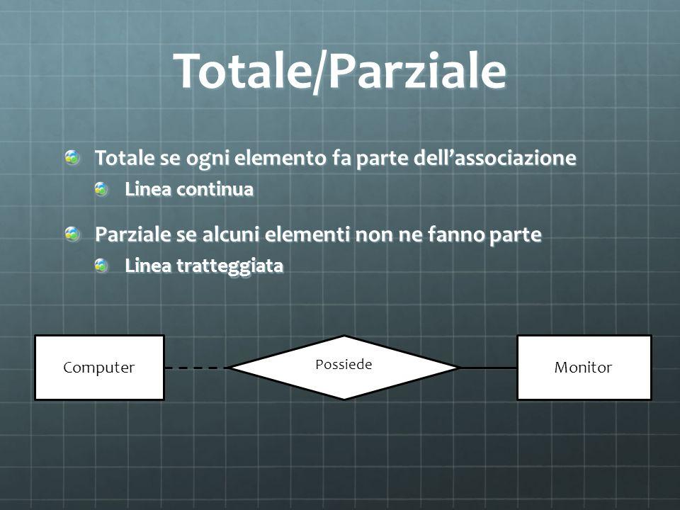 Totale/Parziale Totale se ogni elemento fa parte dell'associazione