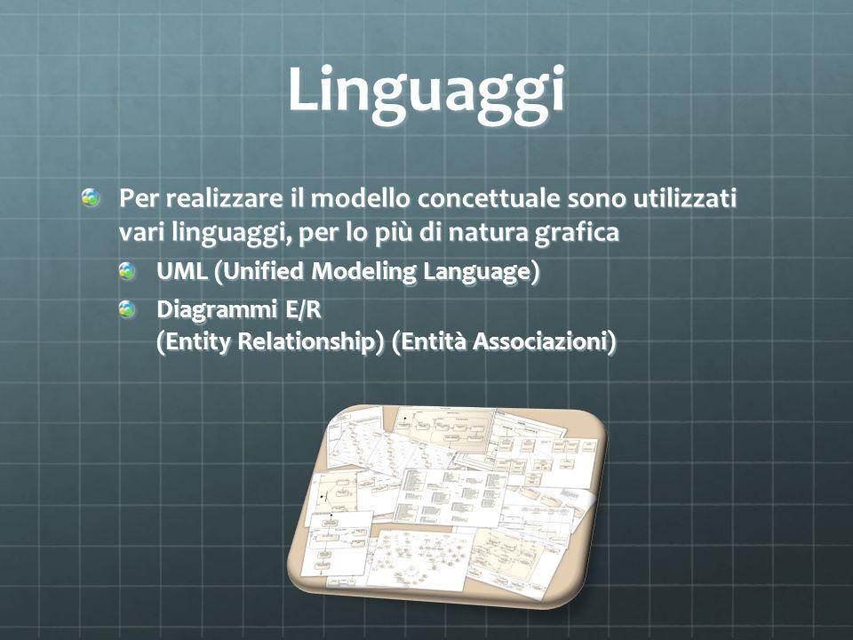LinguaggiPer realizzare il modello concettuale sono utilizzati vari linguaggi, per lo più di natura grafica.