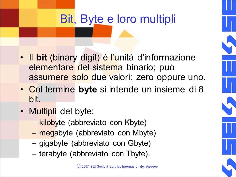 Bit, Byte e loro multipli