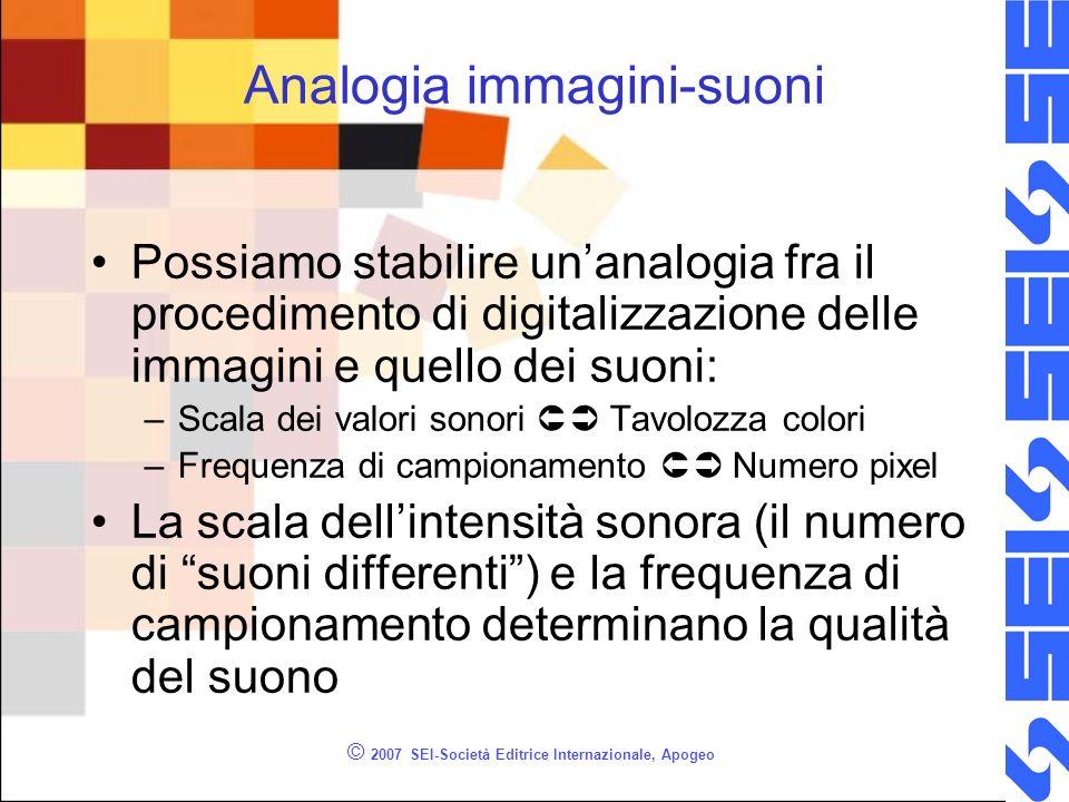 Analogia immagini-suoni